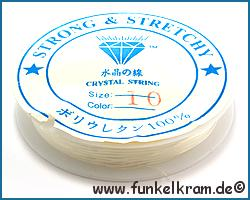 zusatzseite_1_rolle_stretch_magig_1mm